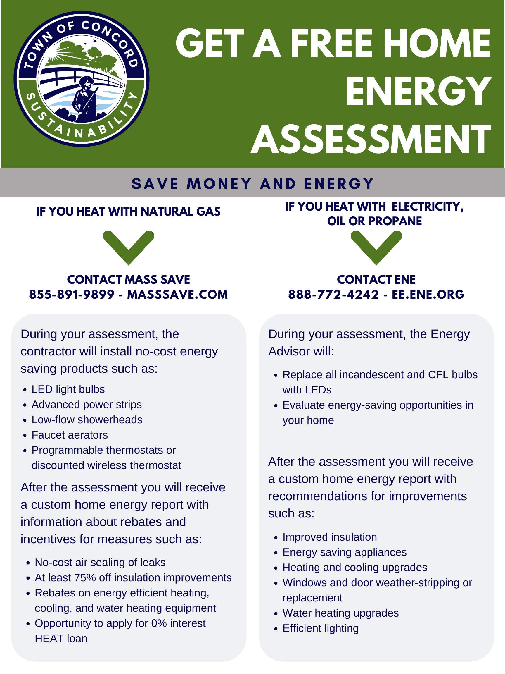 Home energy assessment 2020