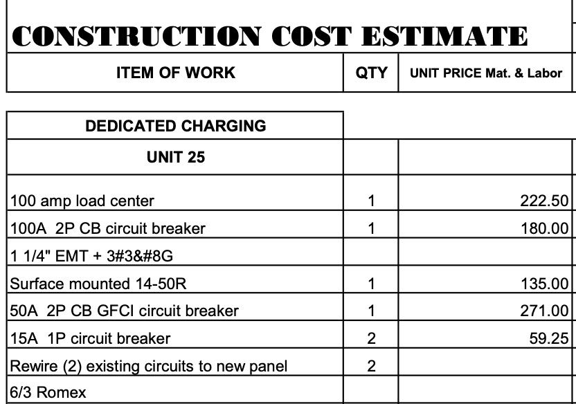 Center_Village_Cost_Estimate_Dedicated_050420_pdf