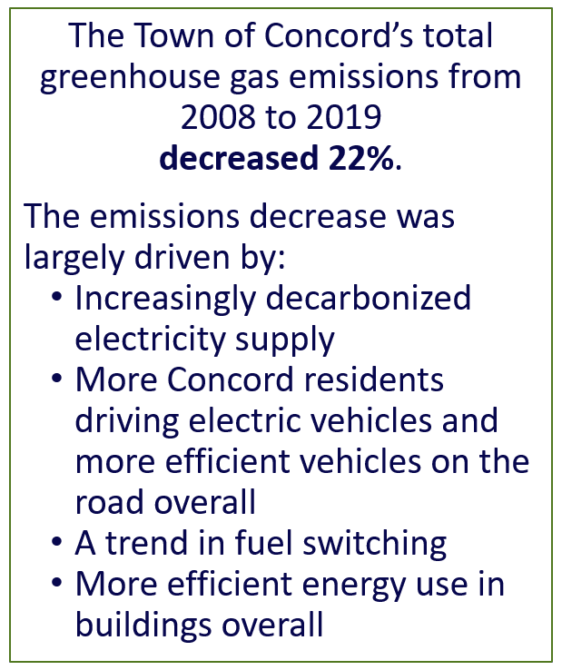 EmissionsReductions2008to2019
