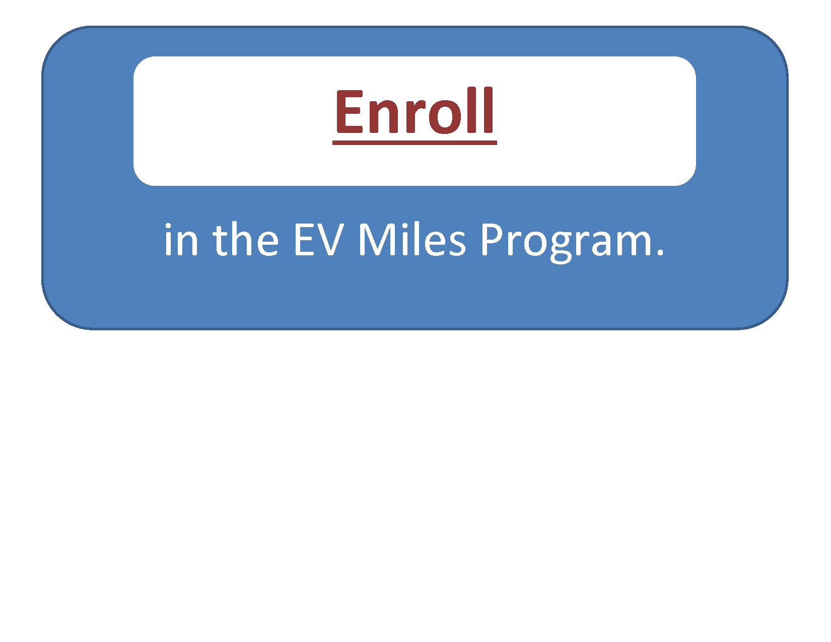 EV Miles or TOU Flowchart - Enroll in the EV Miles Program - larger, centered Opens in new window
